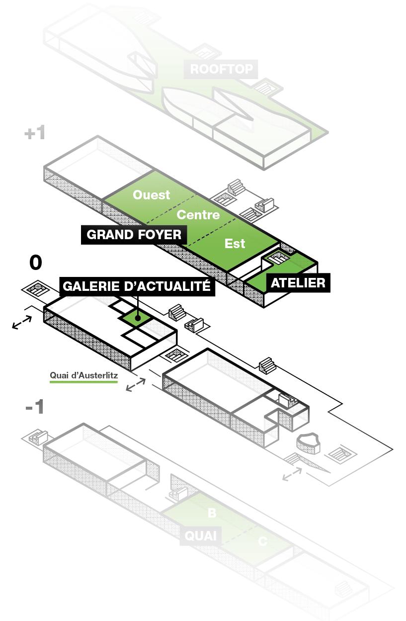 Plan Galerie Dactualité