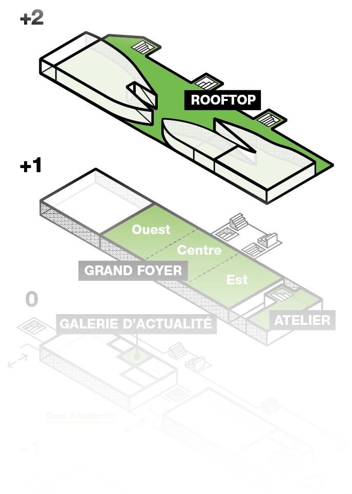 Plan Rooftop